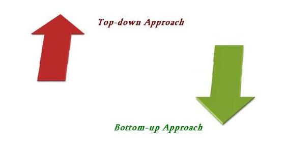 언어습득을 위한 접근 - Bottom-Up Vs Top-Down Approach